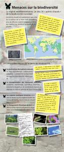 Total panneaux Biodiv_011